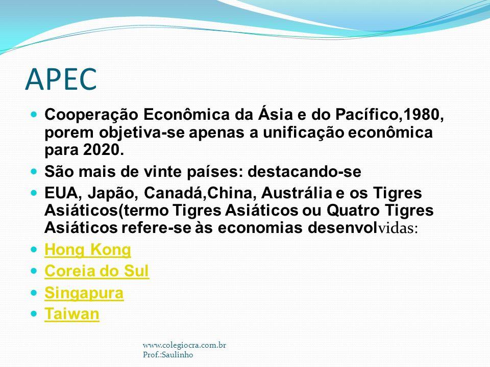 APEC Cooperação Econômica da Ásia e do Pacífico,1980, porem objetiva-se apenas a unificação econômica para 2020.