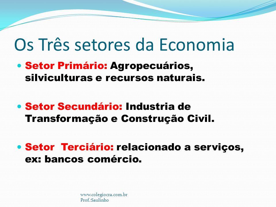 Os Três setores da Economia