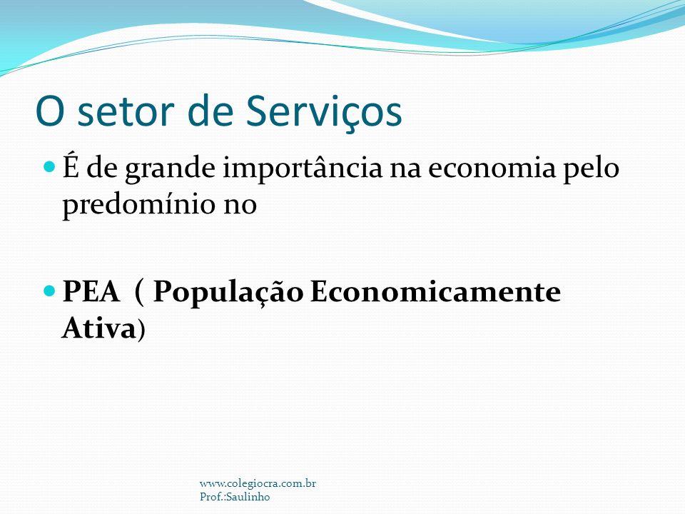 O setor de Serviços É de grande importância na economia pelo predomínio no. PEA ( População Economicamente Ativa)