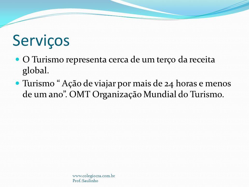 Serviços O Turismo representa cerca de um terço da receita global.