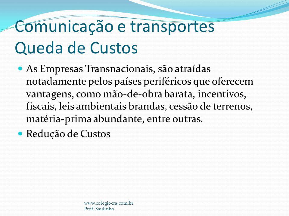 Comunicação e transportes Queda de Custos