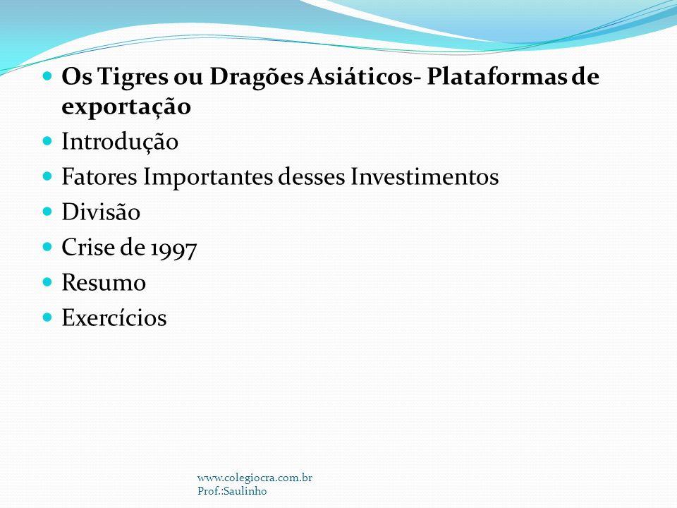 Os Tigres ou Dragões Asiáticos- Plataformas de exportação Introdução