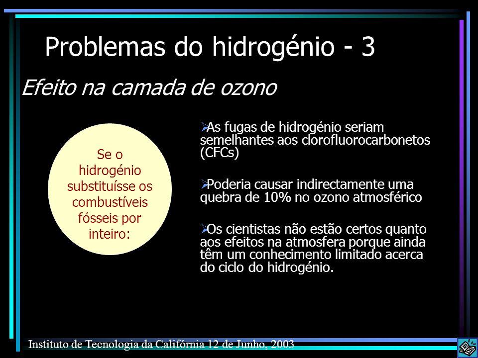 Problemas do hidrogénio - 3