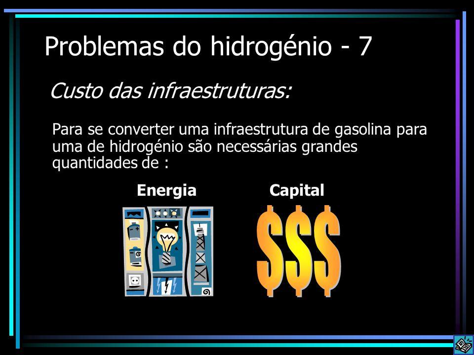 Problemas do hidrogénio - 7
