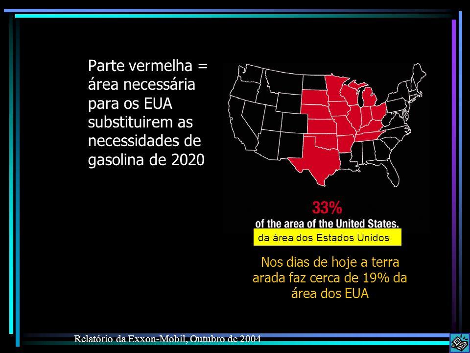 Nos dias de hoje a terra arada faz cerca de 19% da área dos EUA