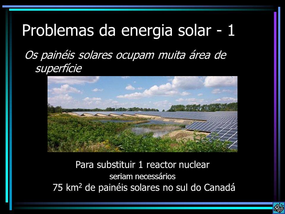 Problemas da energia solar - 1