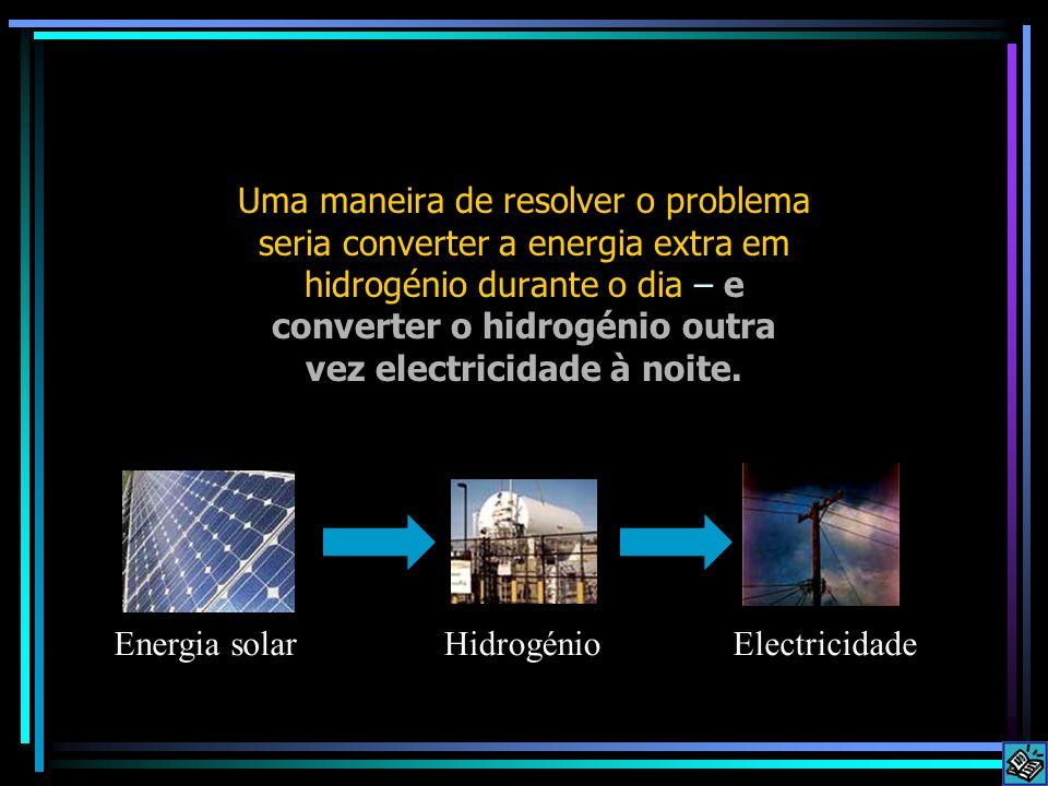 Uma maneira de resolver o problema seria converter a energia extra em hidrogénio durante o dia – e converter o hidrogénio outra vez electricidade à noite.