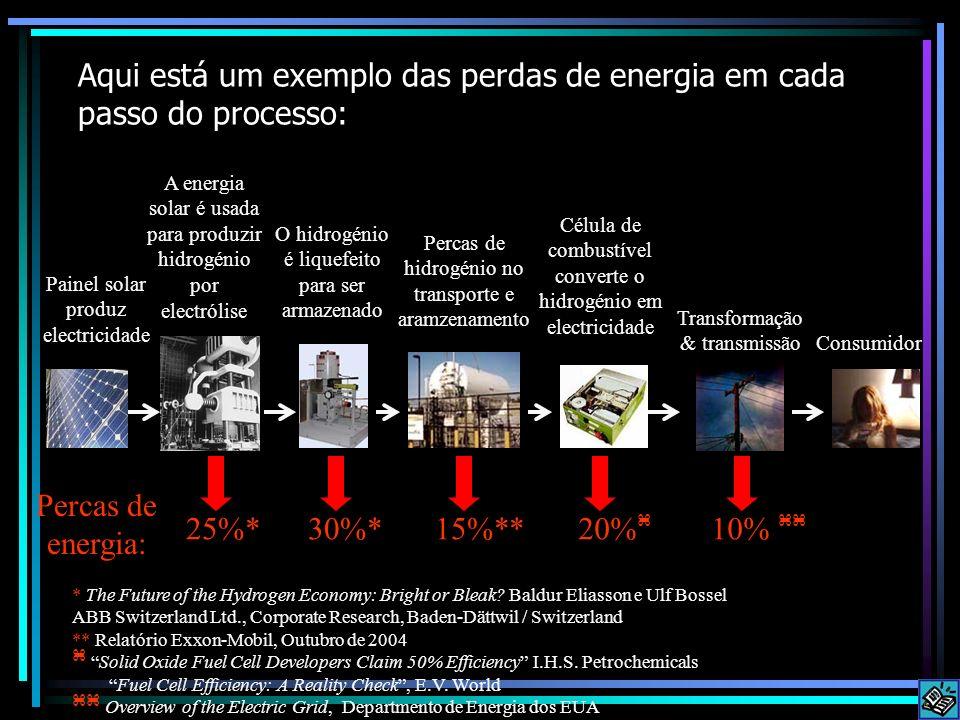 Aqui está um exemplo das perdas de energia em cada passo do processo: