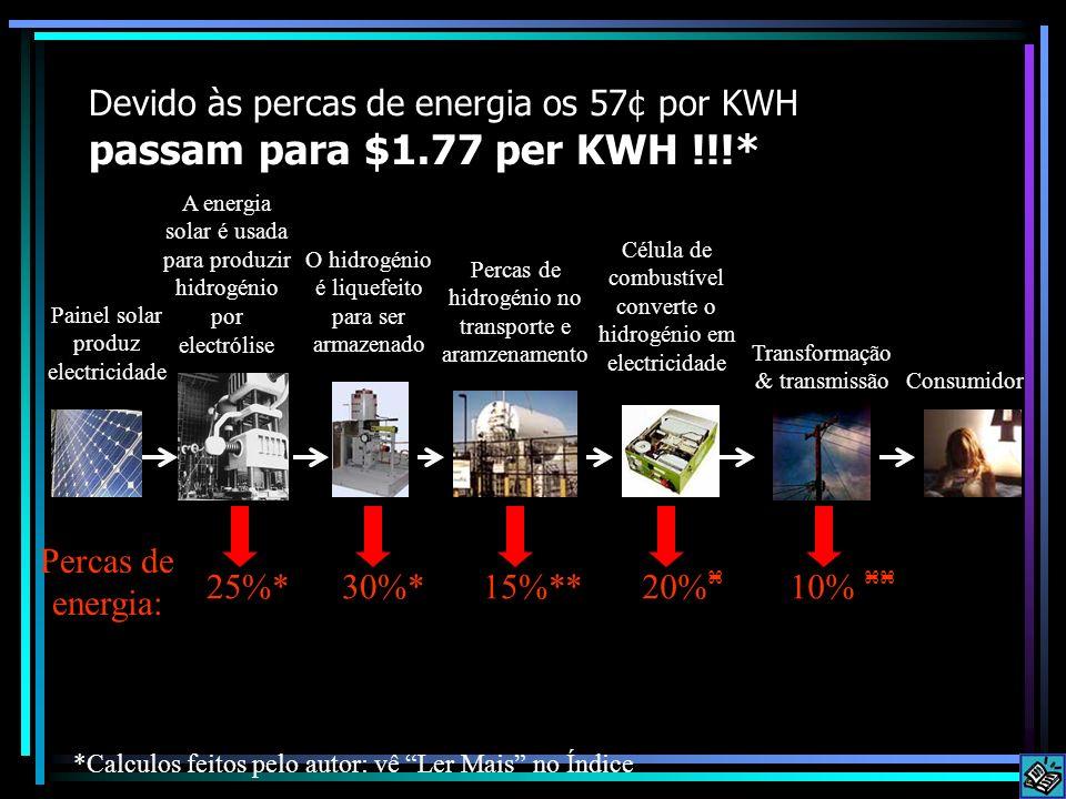 Devido às percas de energia os 57¢ por KWH passam para $1.77 per KWH !!!*