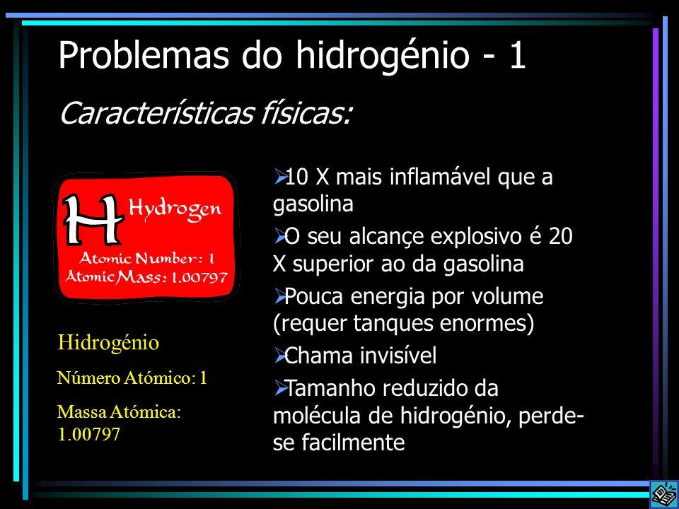 Problemas do hidrogénio - 1