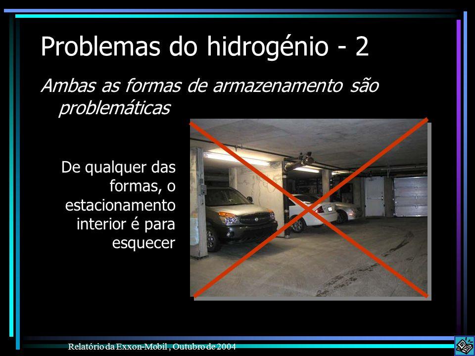 Problemas do hidrogénio - 2