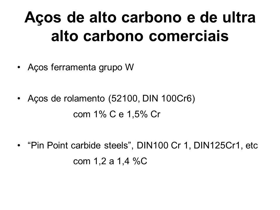Aços de alto carbono e de ultra alto carbono comerciais