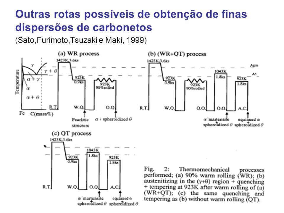 Outras rotas possíveis de obtenção de finas dispersões de carbonetos (Sato,Furimoto,Tsuzaki e Maki, 1999)