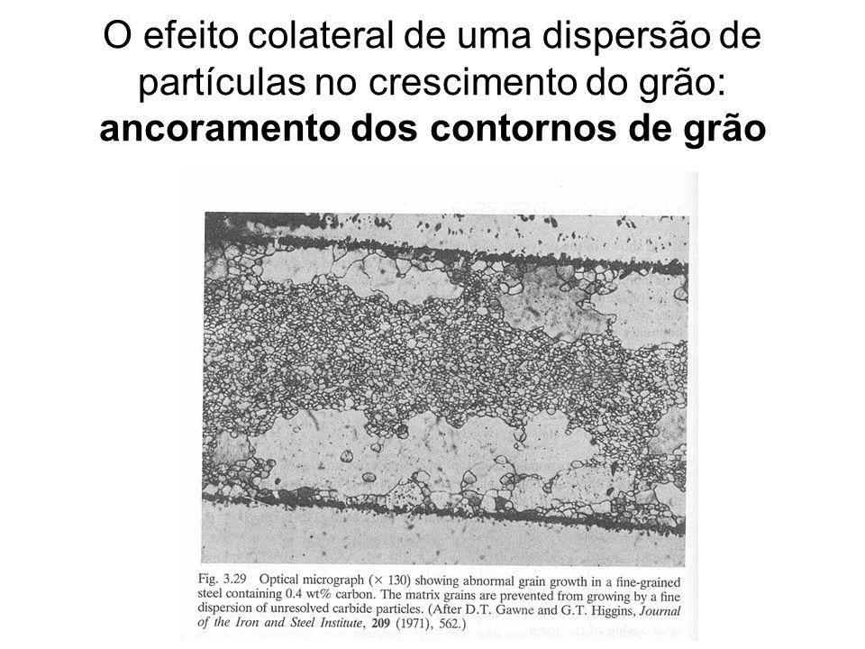 O efeito colateral de uma dispersão de partículas no crescimento do grão: ancoramento dos contornos de grão