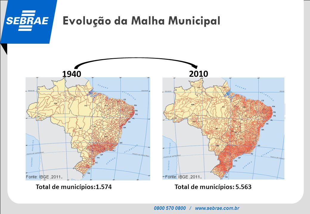 Evolução da Malha Municipal
