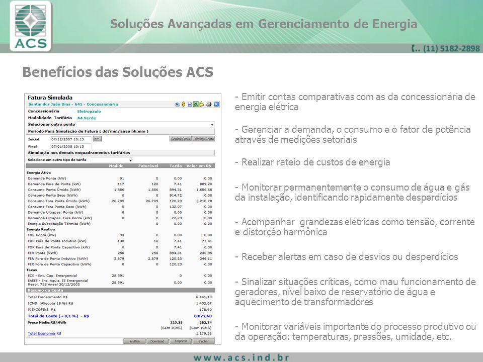 Benefícios das Soluções ACS