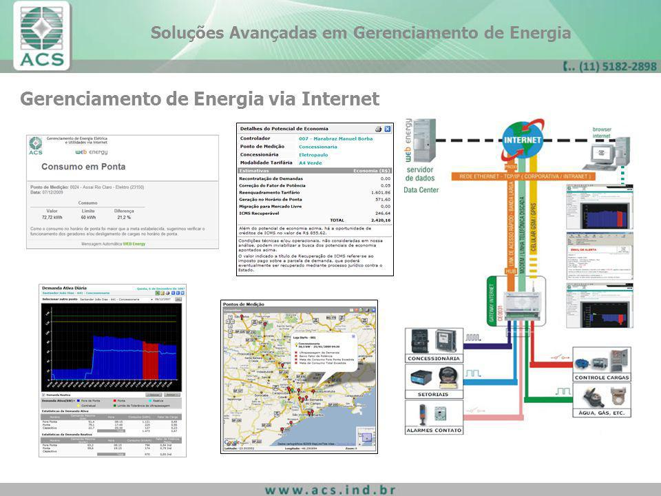 Gerenciamento de Energia via Internet