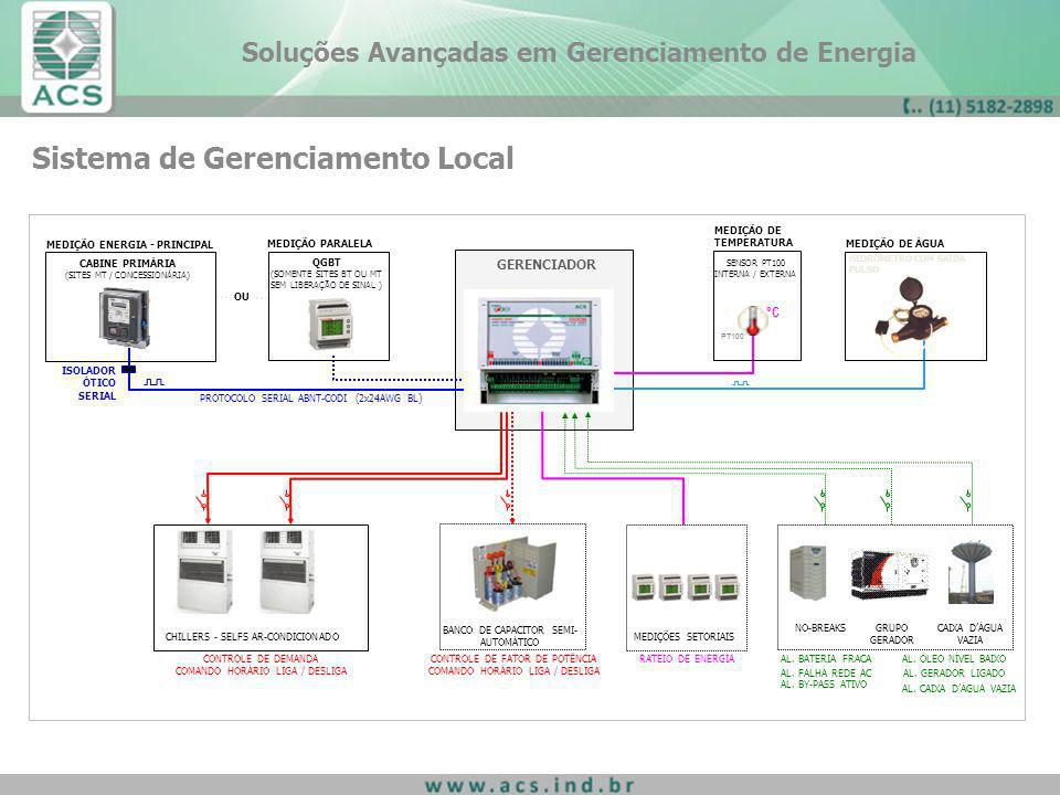 Sistema de Gerenciamento Local