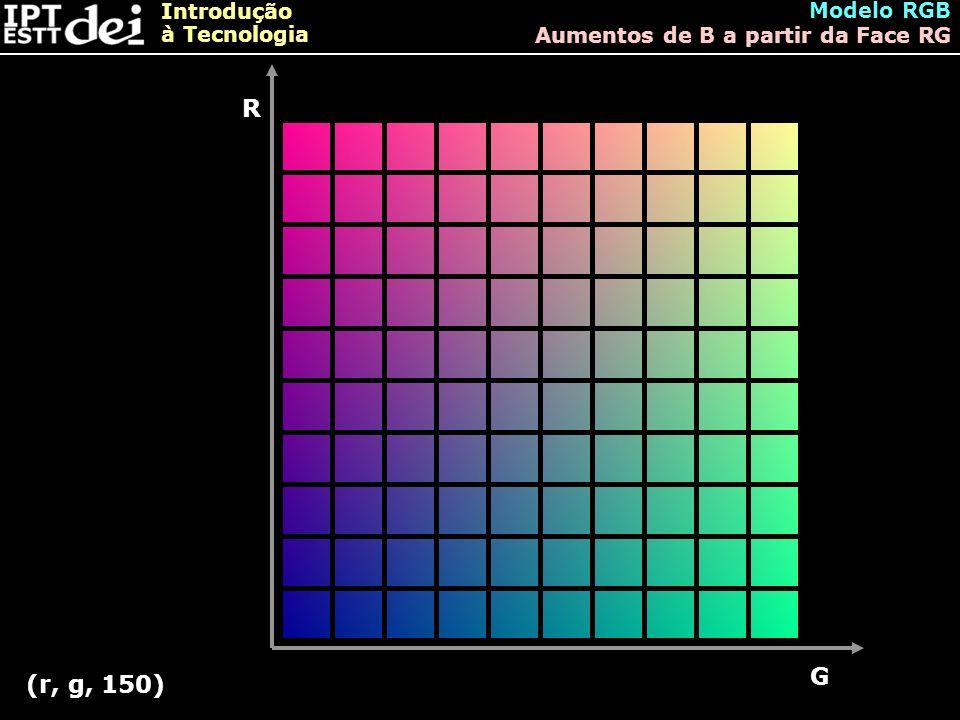 Modelo RGB Aumentos de B a partir da Face RG R G (r, g, 150)