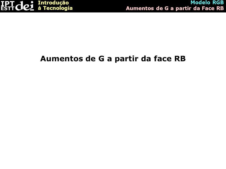 Aumentos de G a partir da face RB