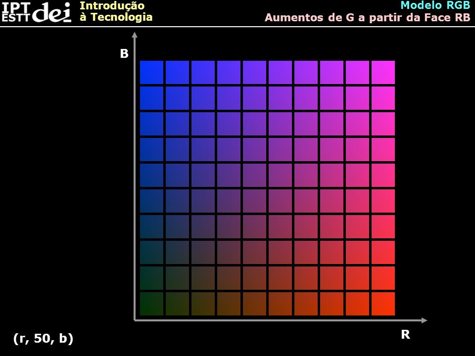 Modelo RGB Aumentos de G a partir da Face RB B R (r, 50, b)