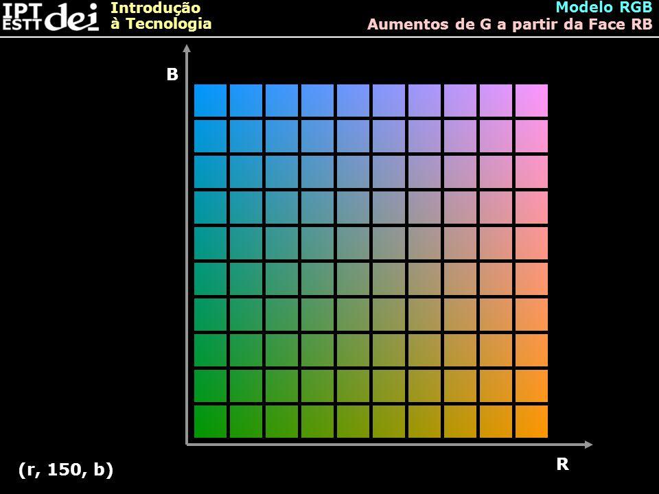 Modelo RGB Aumentos de G a partir da Face RB B R (r, 150, b)