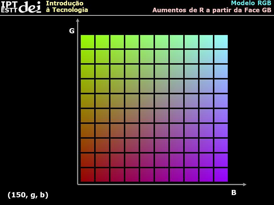 Modelo RGB Aumentos de R a partir da Face GB G B (150, g, b)