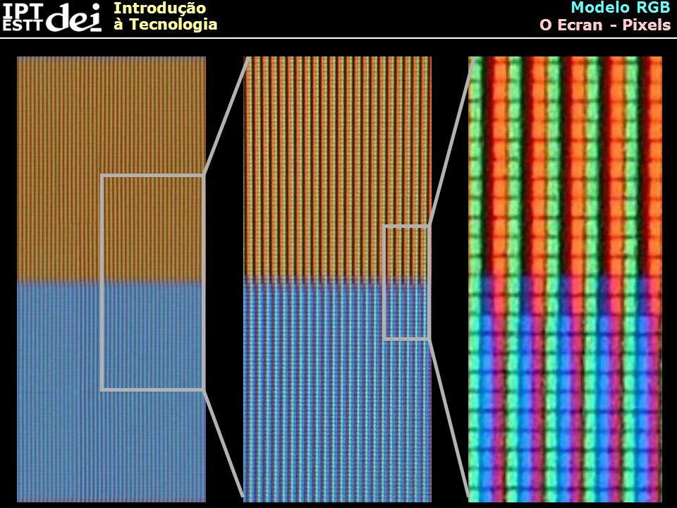 Modelo RGB O Ecran - Pixels