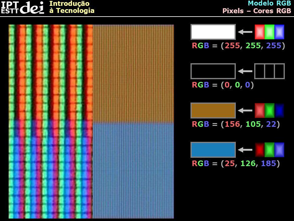 Modelo RGB Pixels – Cores RGB.