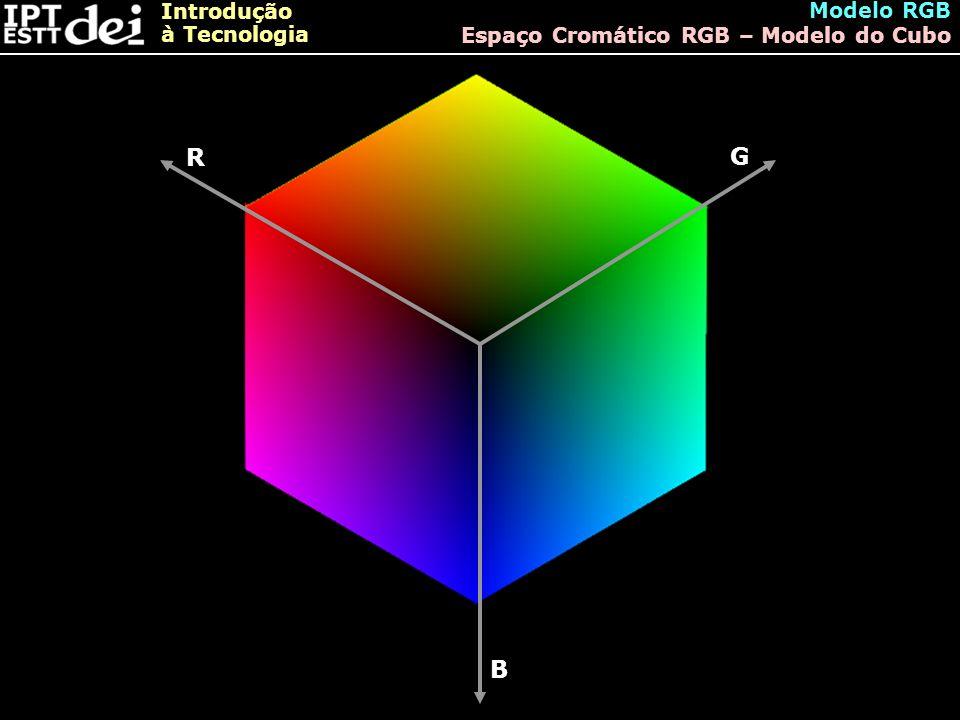 Modelo RGB Espaço Cromático RGB – Modelo do Cubo R G B