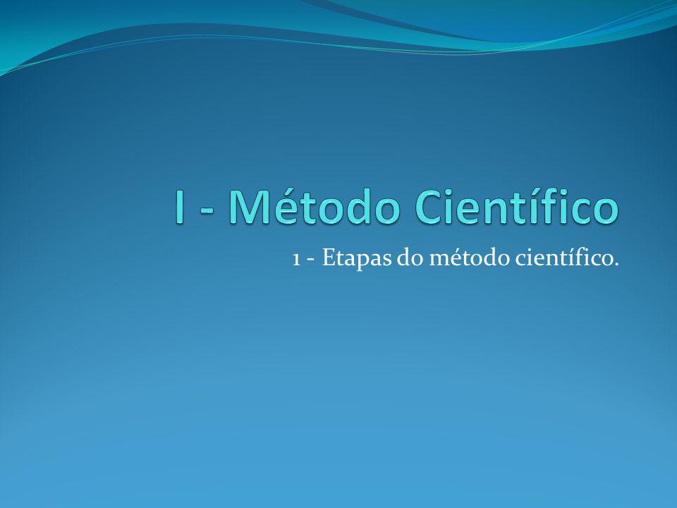 1 - Etapas do método científico.