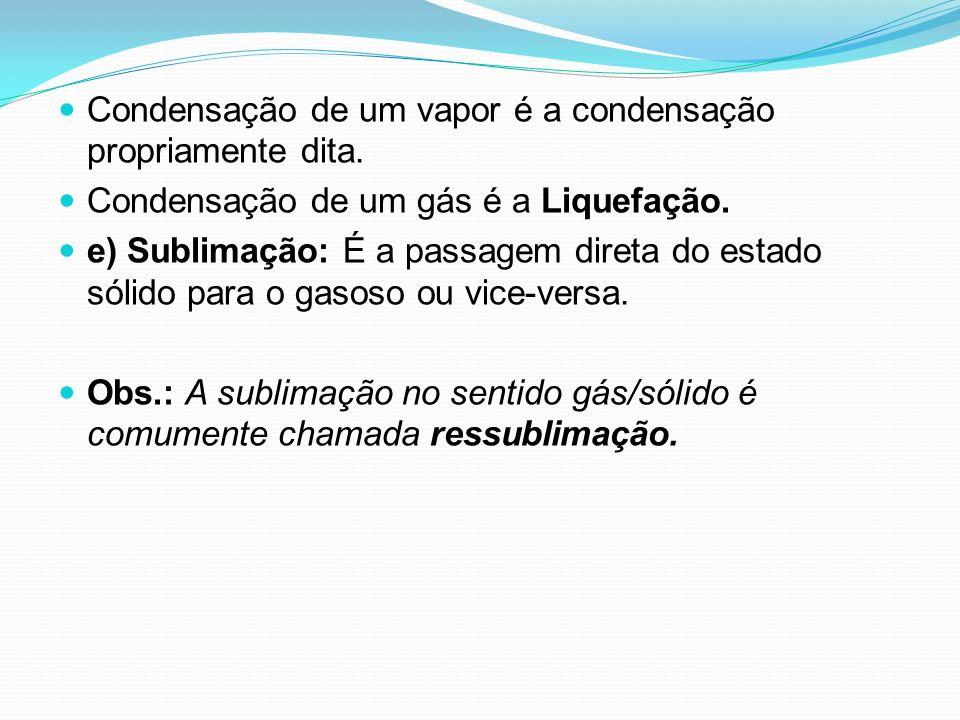Condensação de um vapor é a condensação propriamente dita.