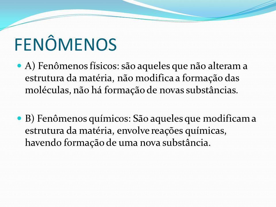 FENÔMENOS