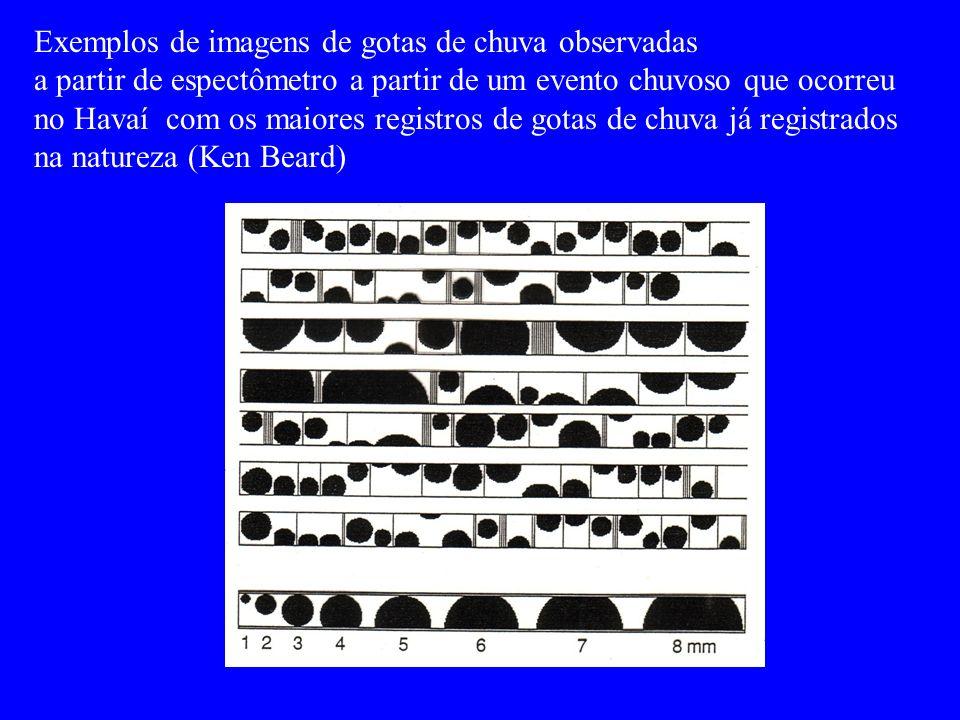 Exemplos de imagens de gotas de chuva observadas