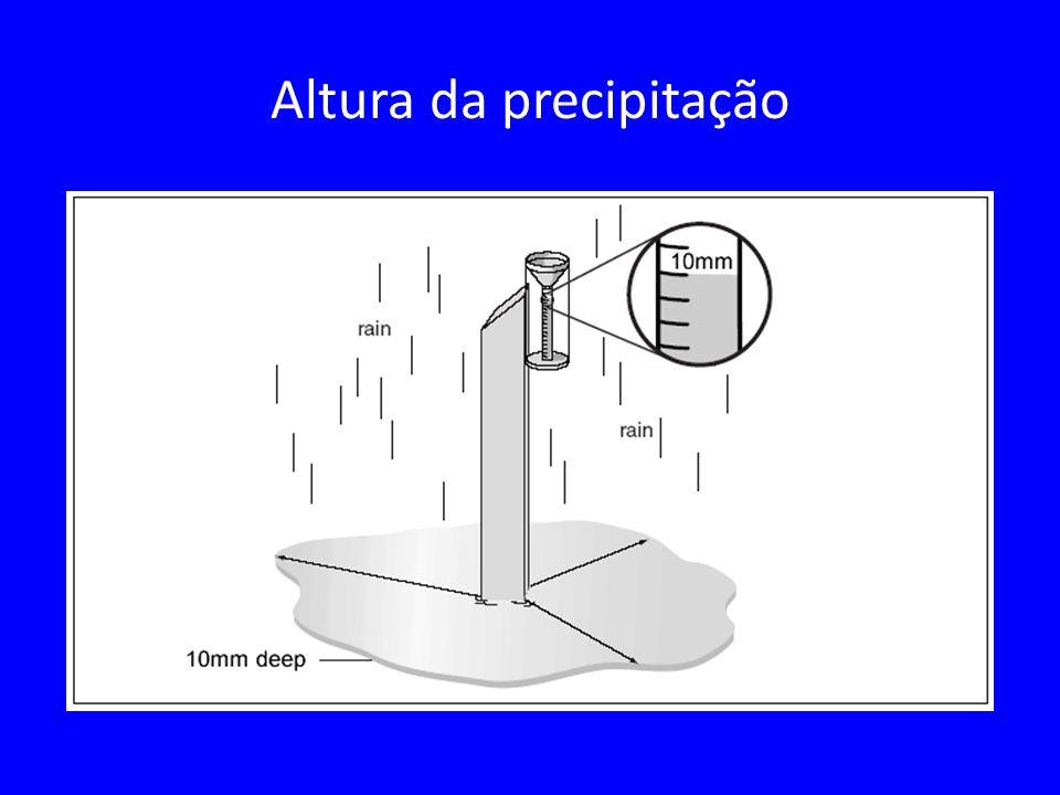 Altura da precipitação
