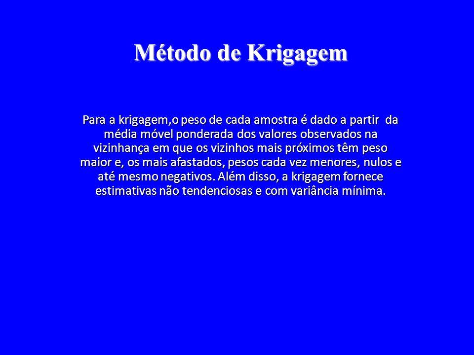 Método de Krigagem