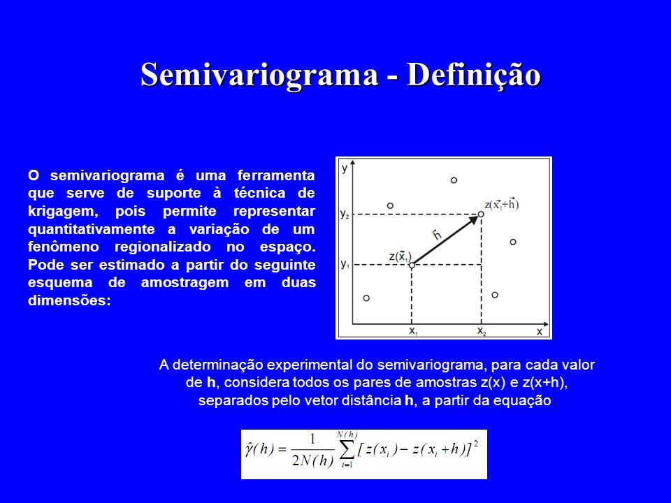 Semivariograma - Definição