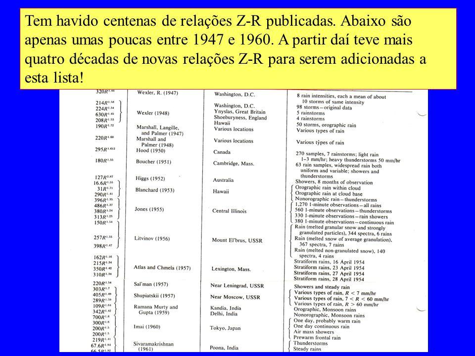 Tem havido centenas de relações Z-R publicadas