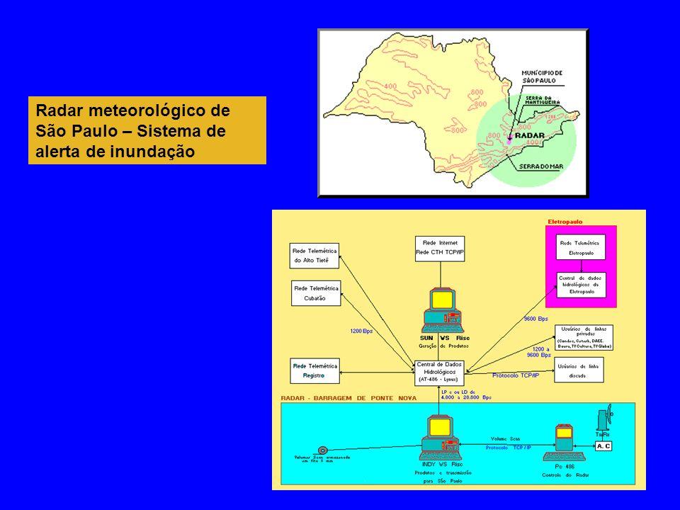 Radar meteorológico de São Paulo – Sistema de alerta de inundação