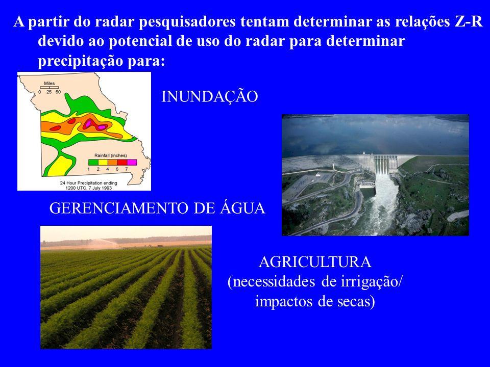 (necessidades de irrigação/