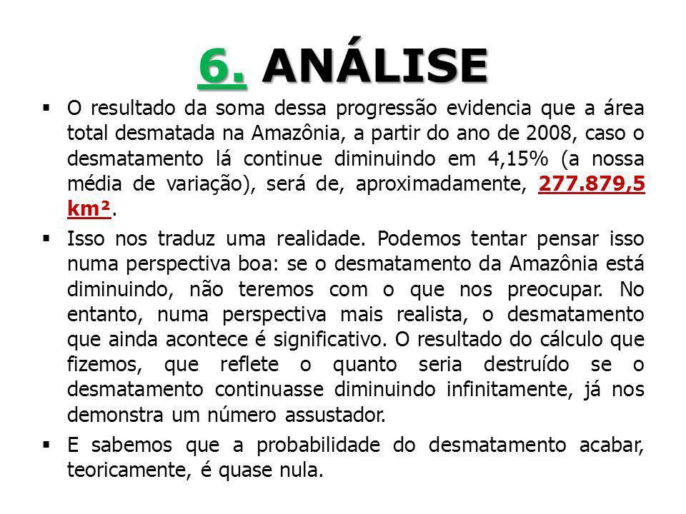 6. ANÁLISE