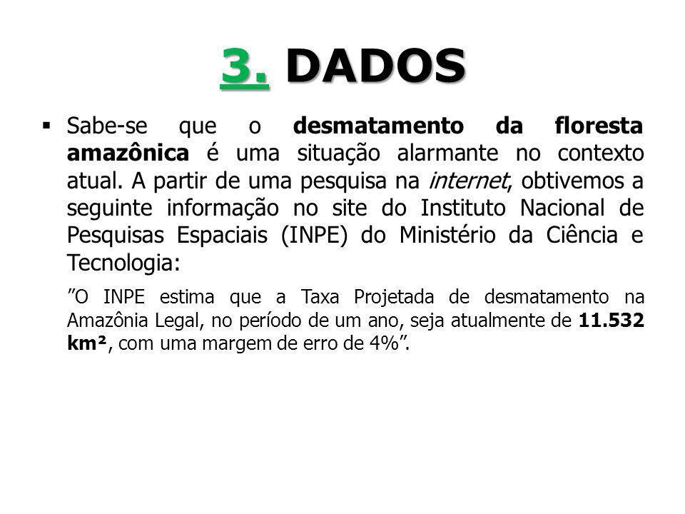 3. DADOS