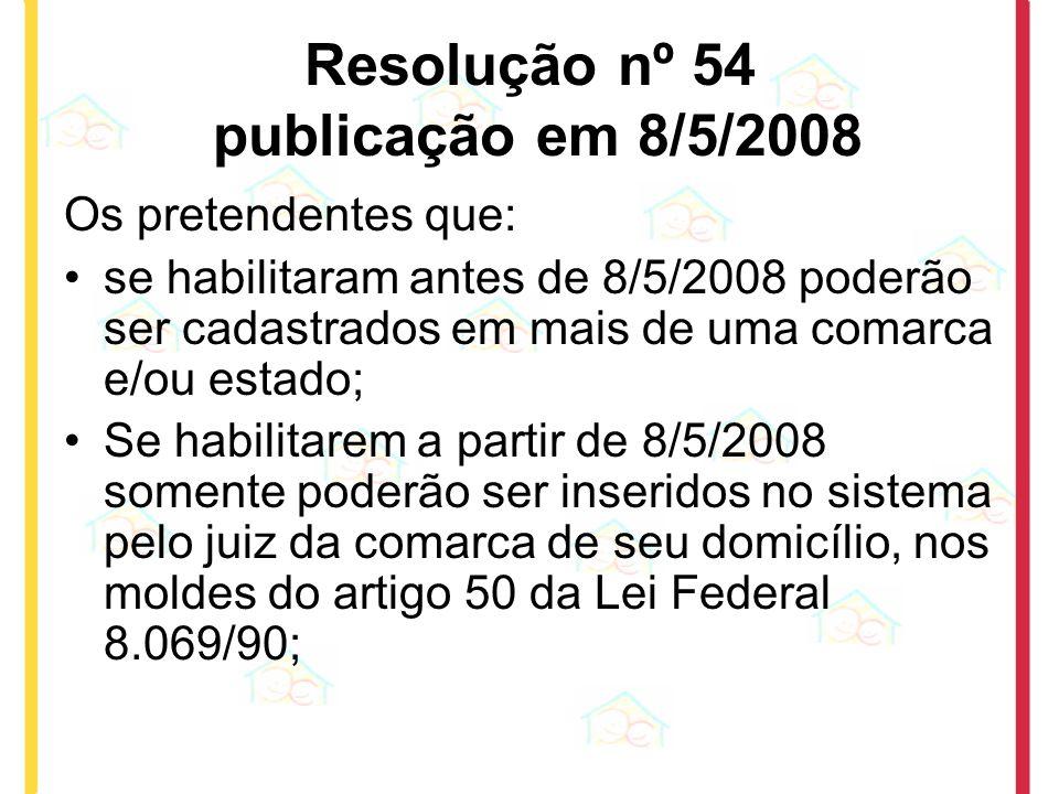 Resolução nº 54 publicação em 8/5/2008