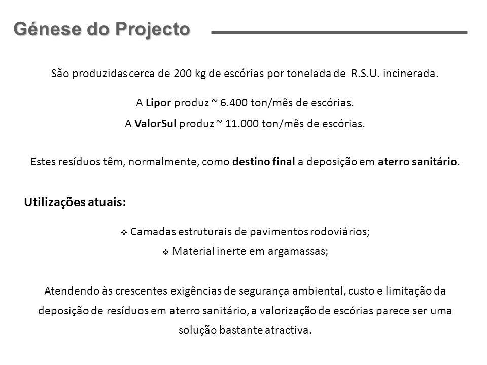 Génese do Projecto Utilizações atuais: