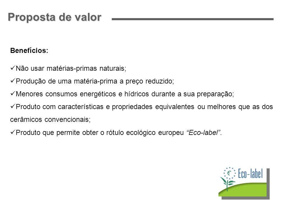 Proposta de valor Benefícios: Não usar matérias-primas naturais;