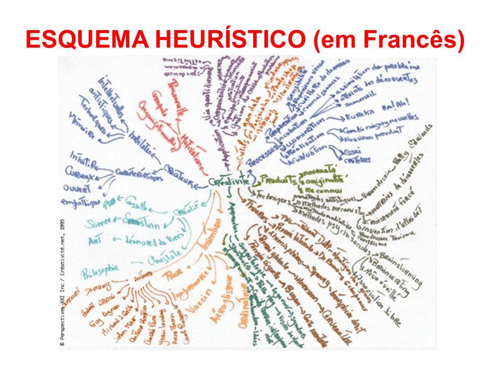 ESQUEMA HEURÍSTICO (em Francês)