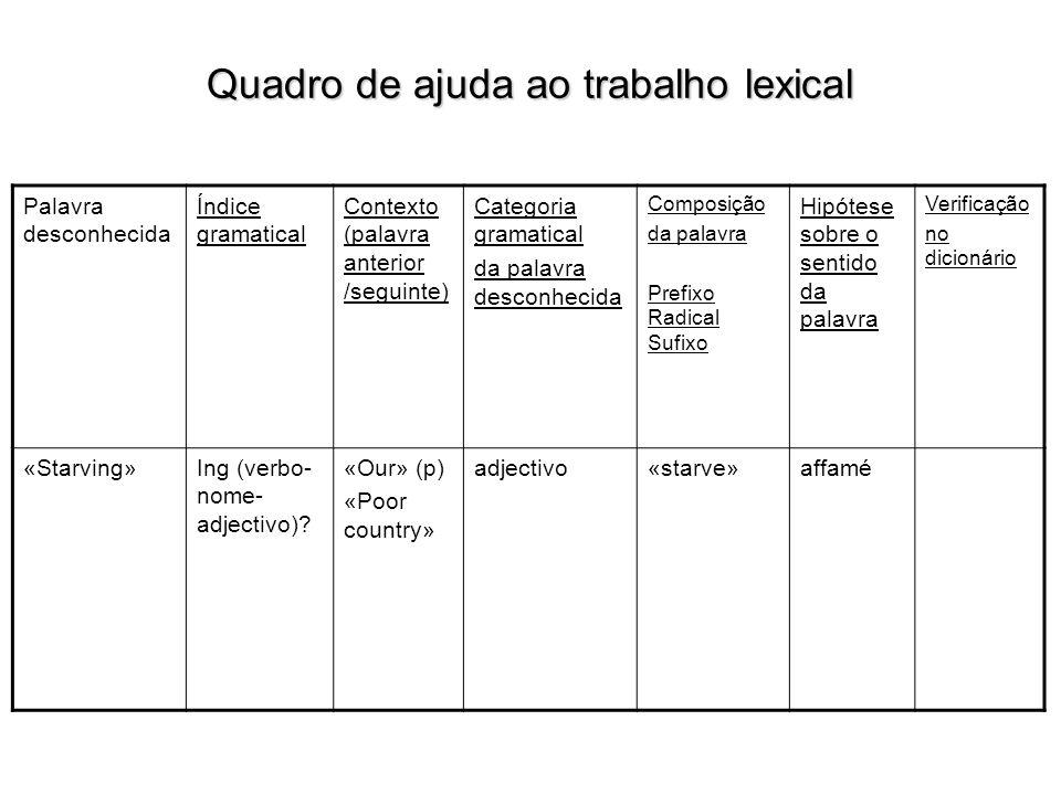 Quadro de ajuda ao trabalho lexical