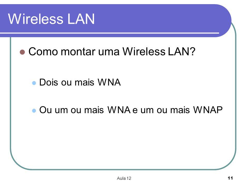 Wireless LAN Como montar uma Wireless LAN Dois ou mais WNA