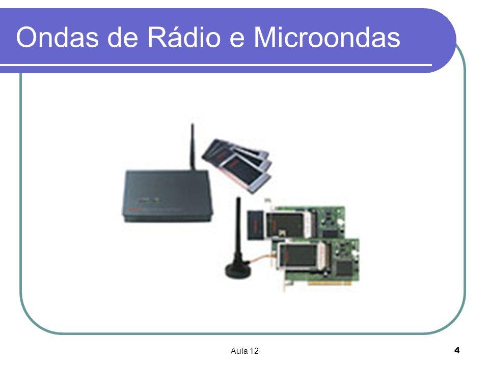 Ondas de Rádio e Microondas
