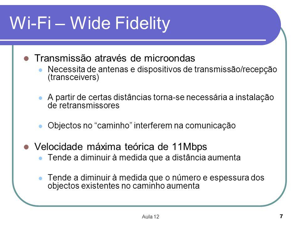 Wi-Fi – Wide Fidelity Transmissão através de microondas